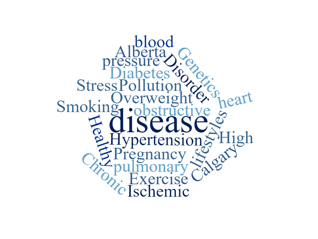 Chaparral Pharmacy Wordcloud